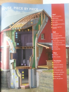 Diagram of how one company retrofit an old barn to meet Passive House standards.